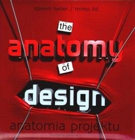 Anatomia projektu