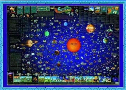 Mapa świata dla dzieci System Słoneczny